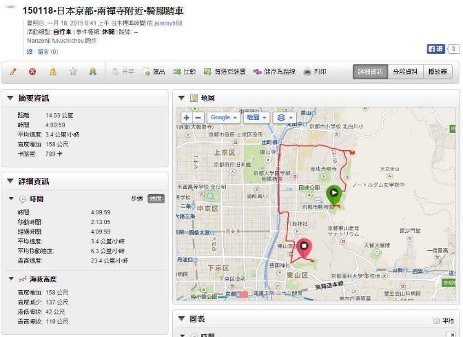 150118-日本京都-南禪寺附近-騎腳踏車01.jpg