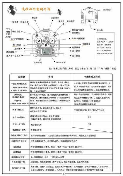 F-22說明書-03.jpg