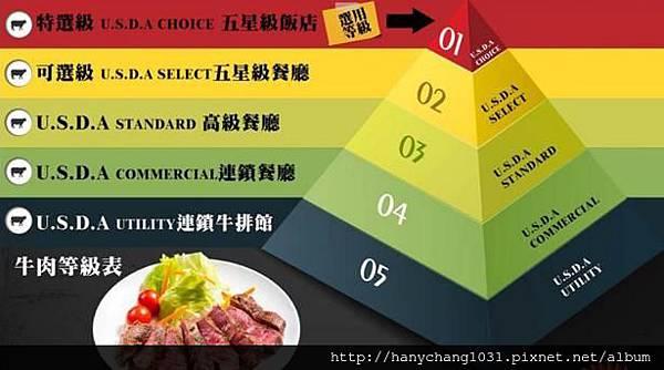 牛肉分級表.JPG