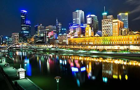 Things to Do in Melbourne, Australia
