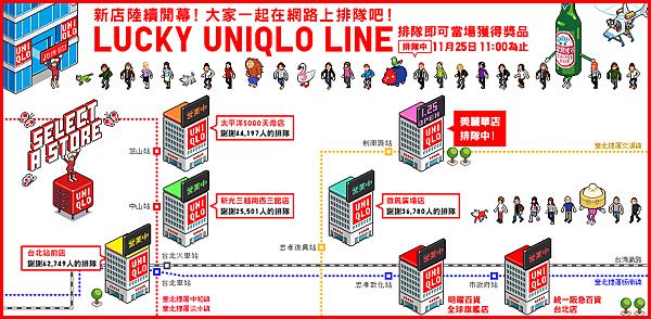 Uniqlo 台北開幕計畫