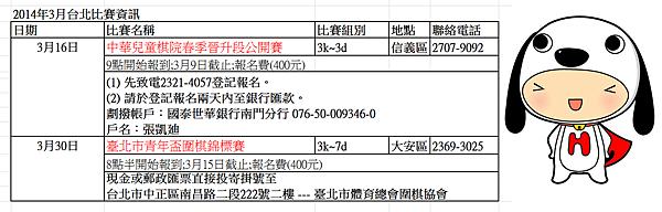 2014三月台北比賽資訊