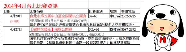 2014四月台北比賽資訊