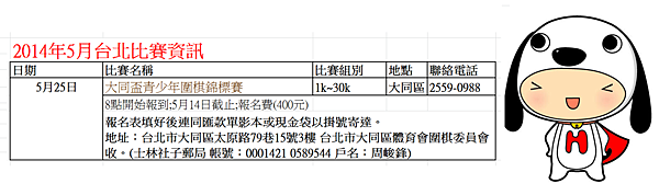 2014五月台北比賽資訊
