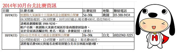 2014十月台北比賽資訊