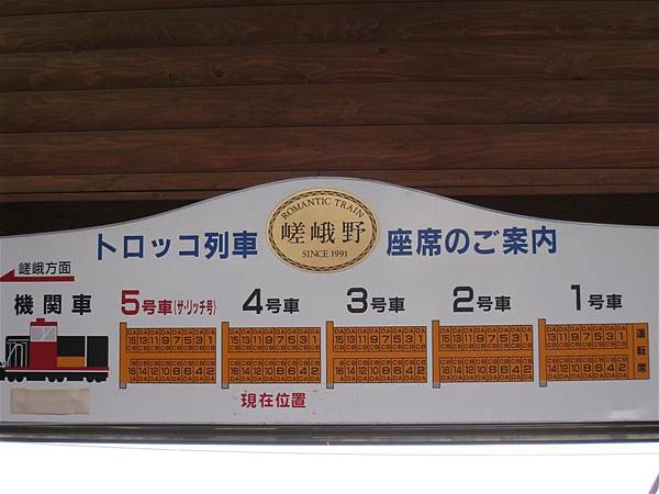 トロッコ龜岡站 (3).JPG