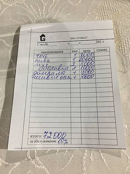 Bir Gumbaz Kheivak Bill 0721 bill.JPG