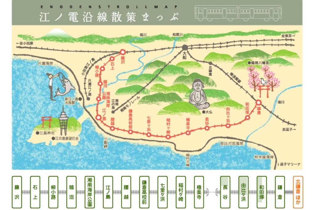 江之電沿線散策.jpg