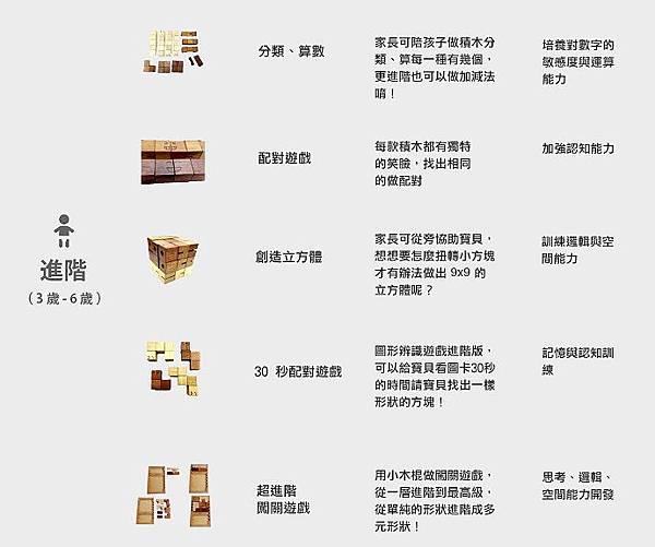 逗寶國際磁性火車木積木.jpg