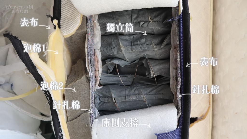 報廢舊床墊 回收 (1).JPG