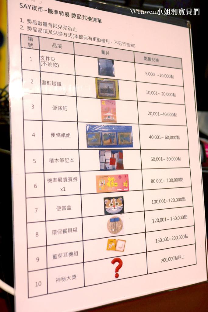 2020暑假親子展覽 Say夜市機率展 (50).JPG