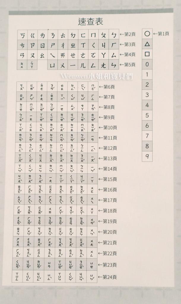 2020 關關破 凹槽練習簿 小一先修 筆順練習 英文凹槽練習簿 (4).jpg