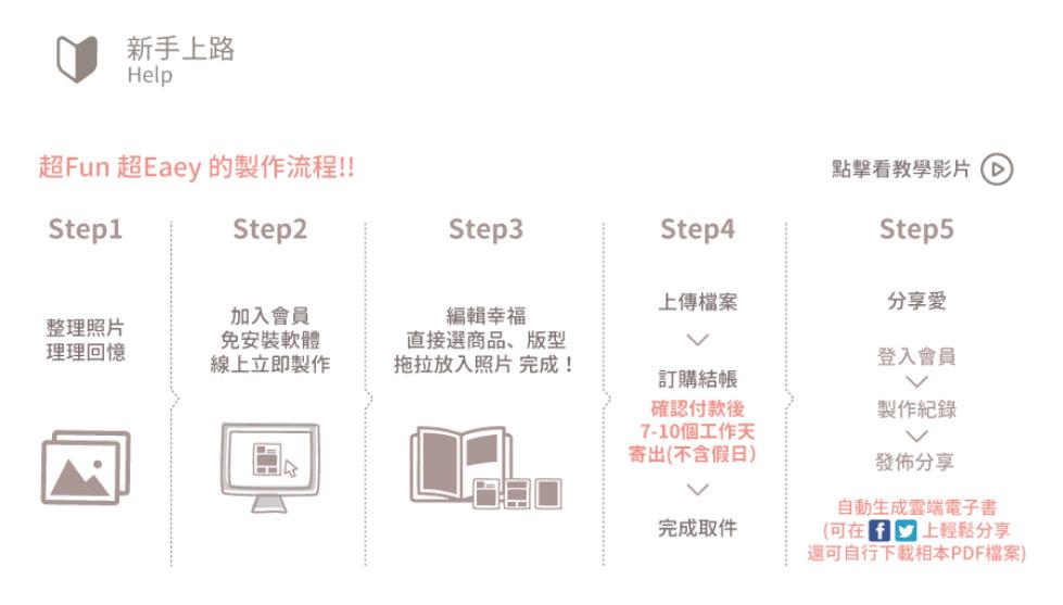 成長紀錄 fun-幸福雲端印刷平台 編輯方式 (0).jpg