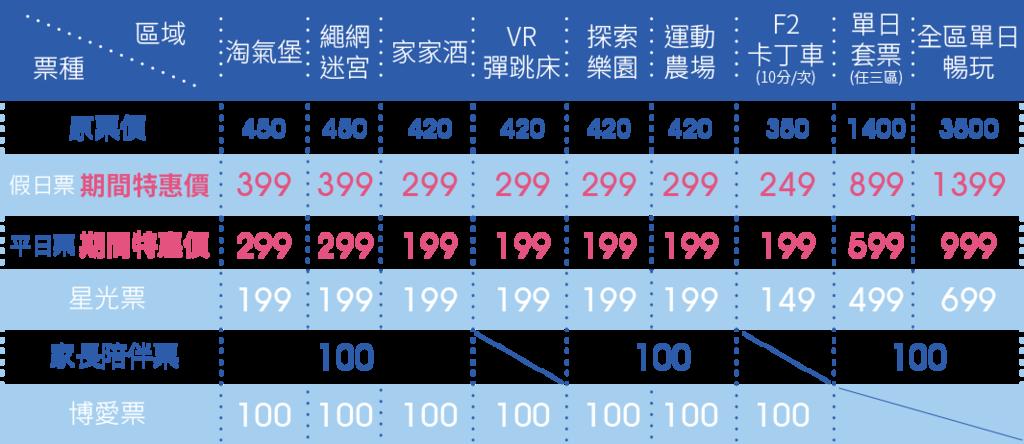 2020異想新樂園票價(1).png