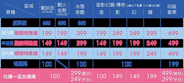 2020異想新樂園票價(2).png