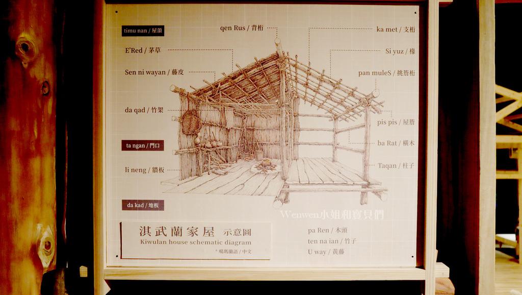 2020宜蘭親子景點 蘭陽博物館兒童考古體驗    KIDS  考古 (21).JPG