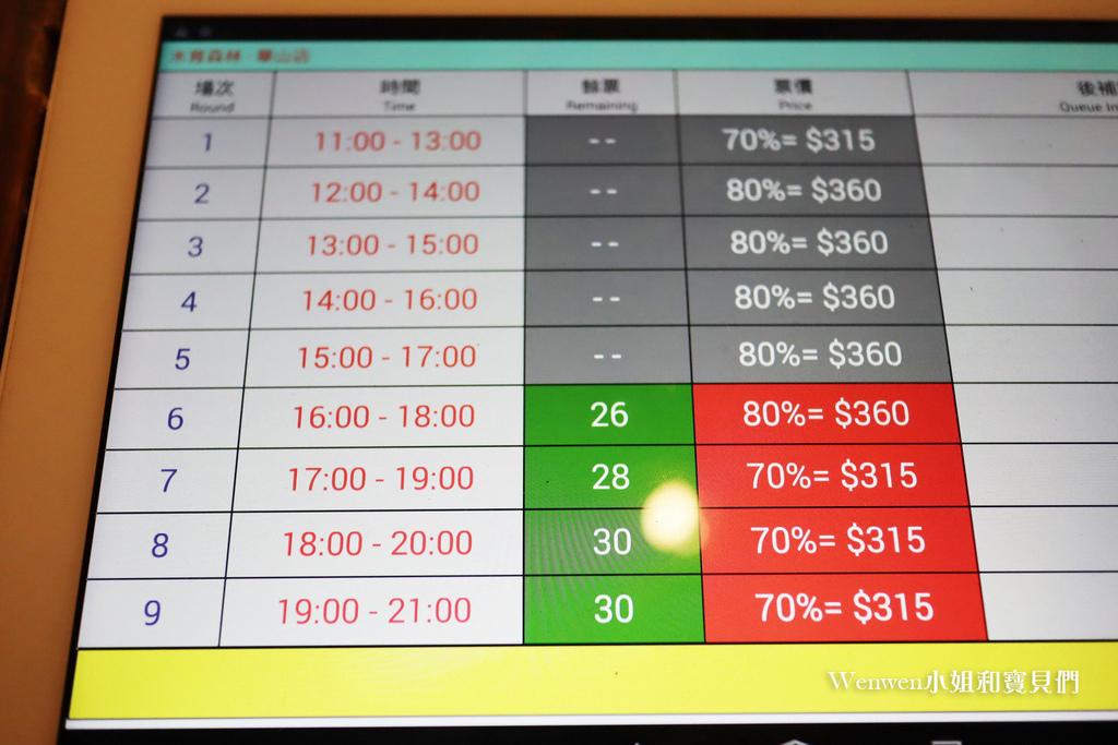 台北華山木育森林優惠票價 台北室內親子樂園 雨天備案 (1).JPG