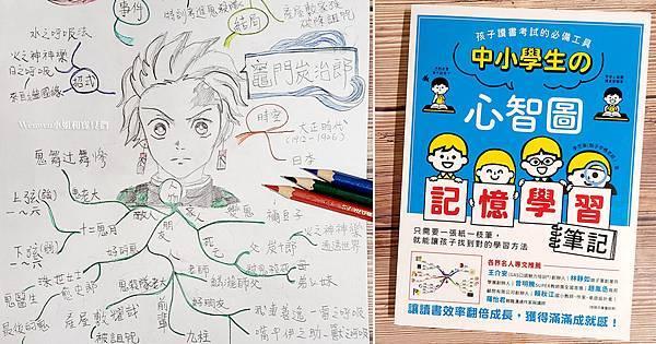 12 2021.06 心智圖練習 鬼滅之刃角色圖 炭治郎心智圖 (2) .jpg