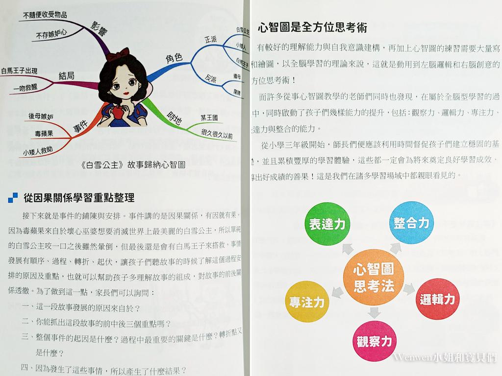 2021.06 中小學生的心智圖記憶學習筆記 (3).jpg