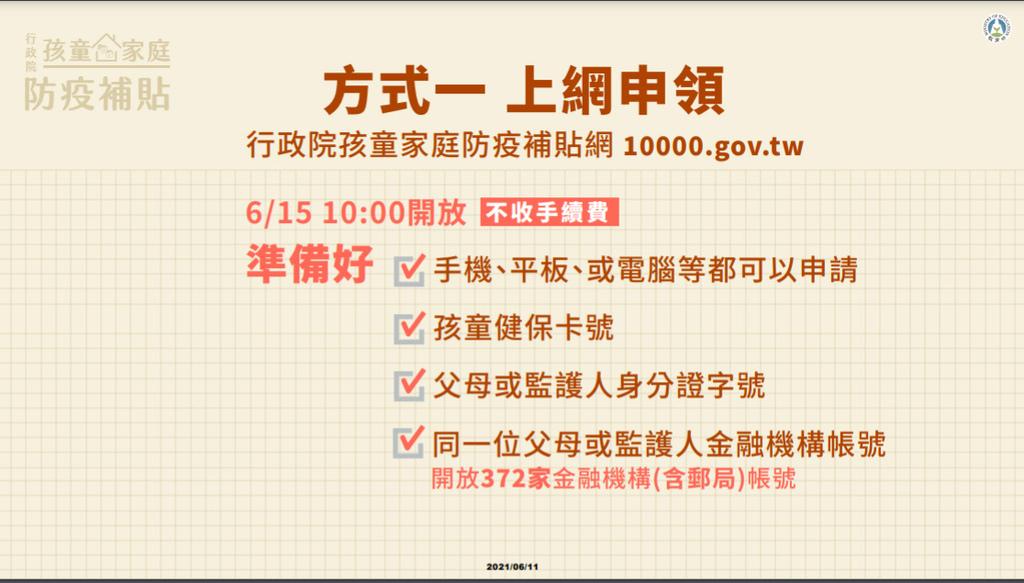 2021兒童防疫補貼怎麼領 新冠疫情居家防疫補助申請 (4).jpg