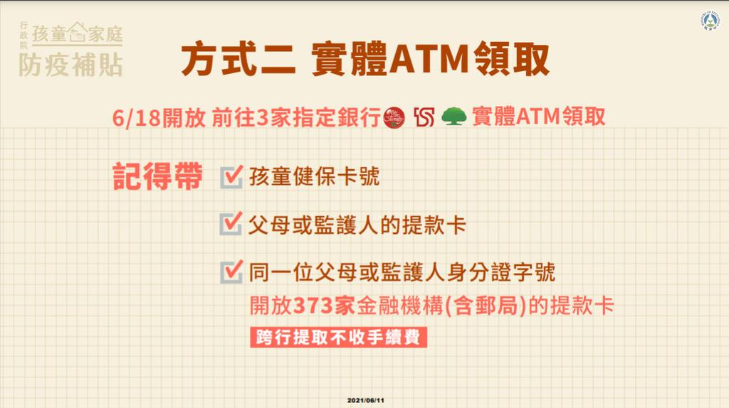 2021兒童防疫補貼怎麼領 新冠疫情居家防疫補助申請 (7).jpg