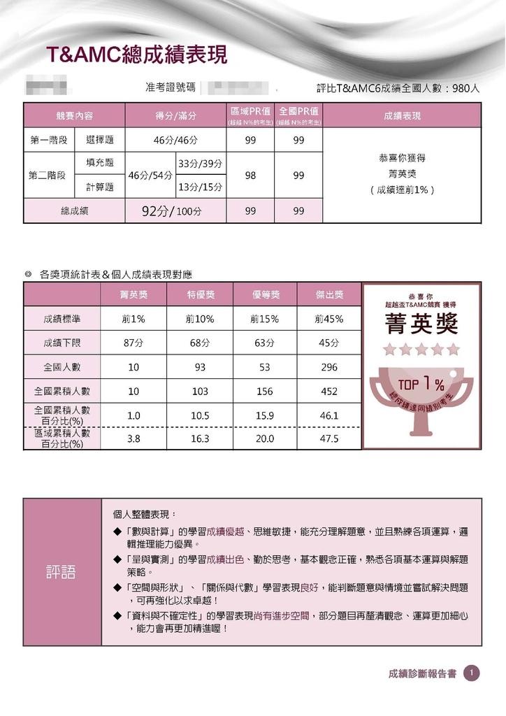 超越盃數學競賽數學診斷報告書 (2).jpg