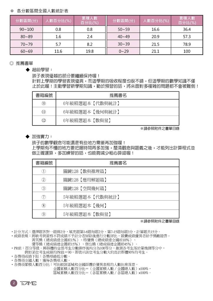 超越盃數學競賽數學診斷報告書 (3).jpg