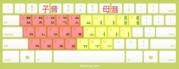 韓語鍵盤-左子右母.png