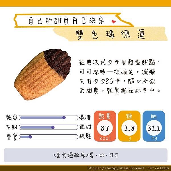 文案糖鈉熱量_201026_2.jpg