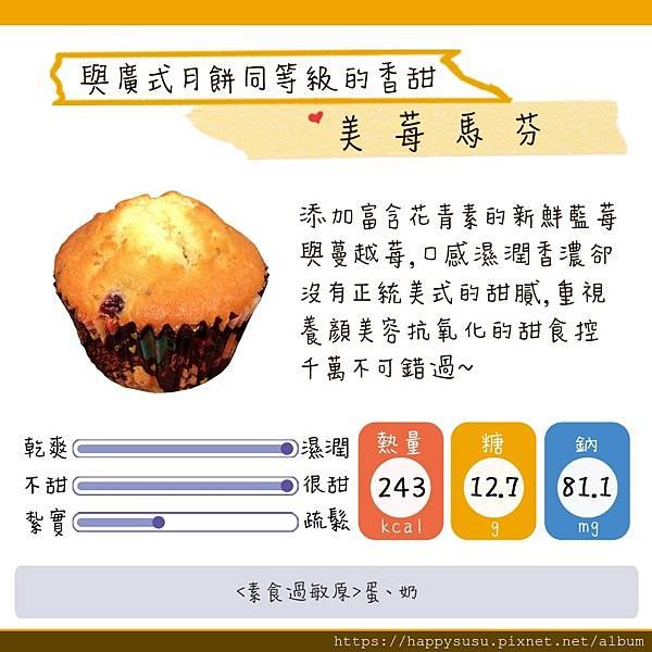 文案糖鈉熱量_201026_4.jpg