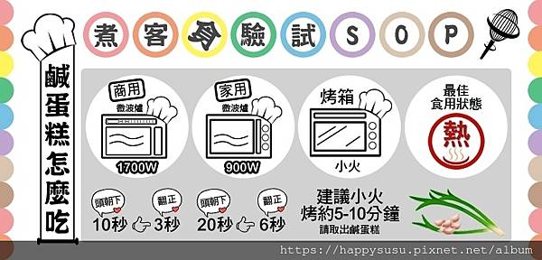 食用說明_201026_1.jpg