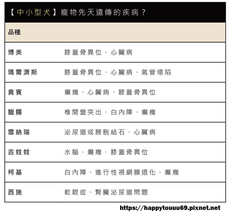 寵物保健品推薦|威旺VIVAMUNE,特定犬種為何常見有關節問題?.jpg
