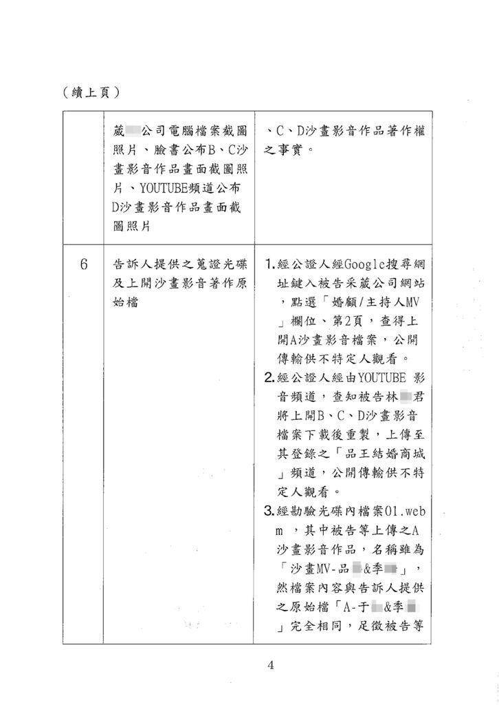 臺灣臺北地方法院檢察署檢察官起訴書(1061204) (1)-4.jpg