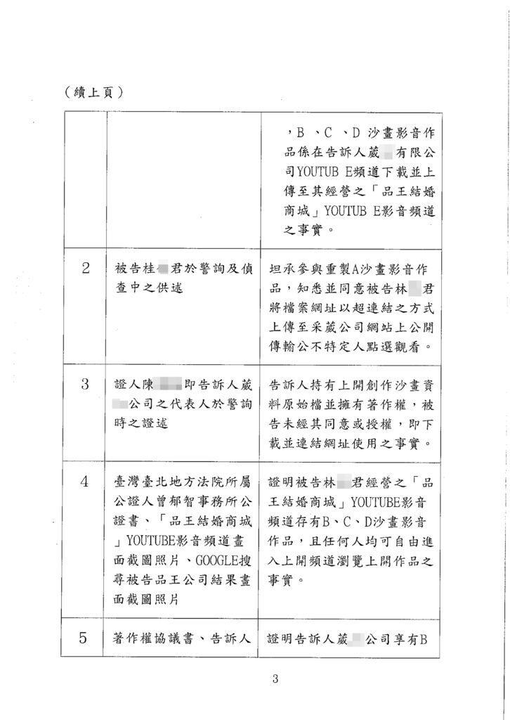 臺灣臺北地方法院檢察署檢察官起訴書(1061204) (1)-3.jpg