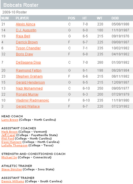 Roster.bmp
