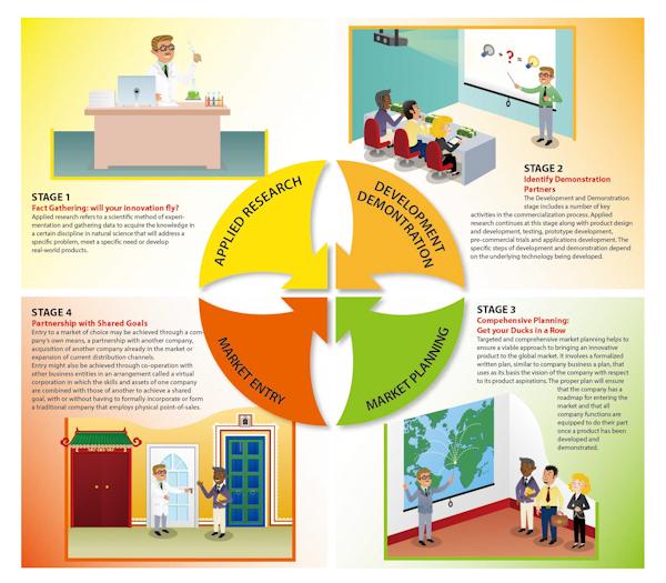TSC Infographic-01