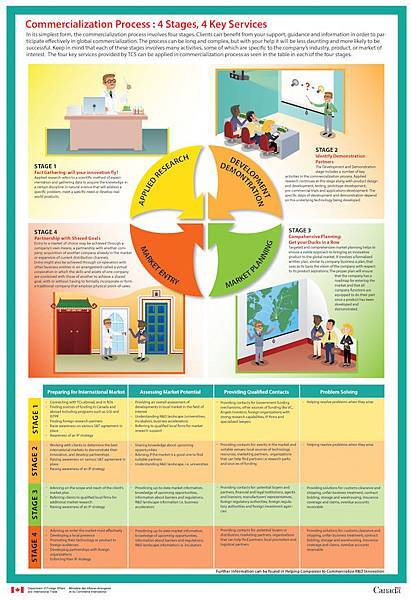 TSC Infographic-Final_EN_2012-01