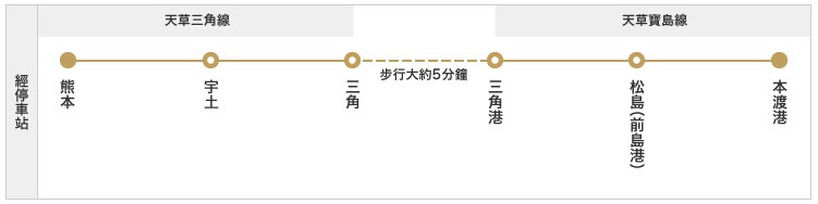 A列車.jpg