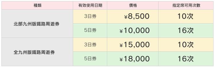 九州鐵路周遊券1.jpg