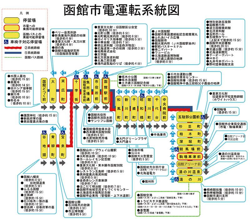 函館市電.jpg