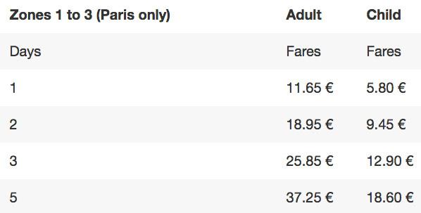 Paris Visite travel pass1.jpg