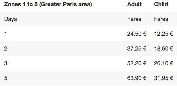 Paris Visite travel pass.jpg