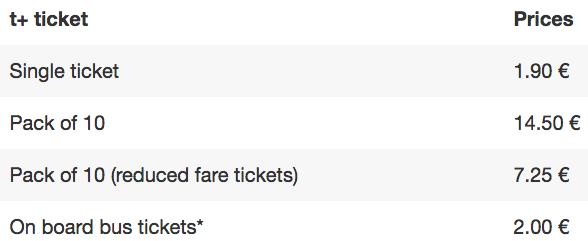 Ticket+