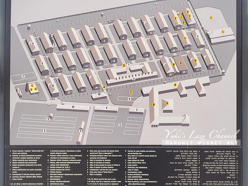 奧斯威辛集中營Auschwitz-Birkenau6.jpg