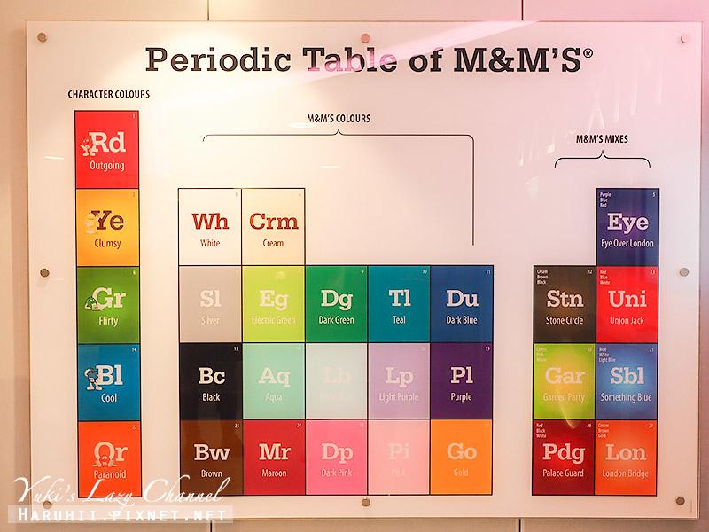 倫敦M&M's World13.jpg