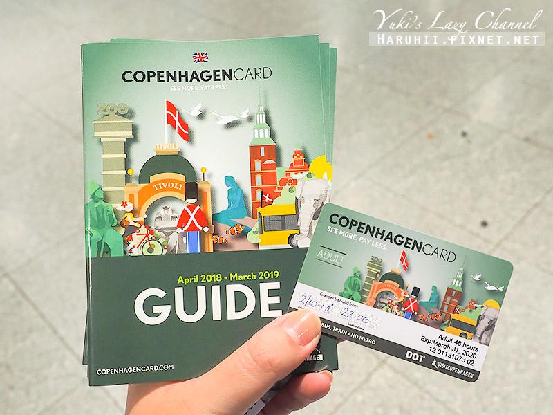 哥本哈根卡Copenhagen Card.jpg
