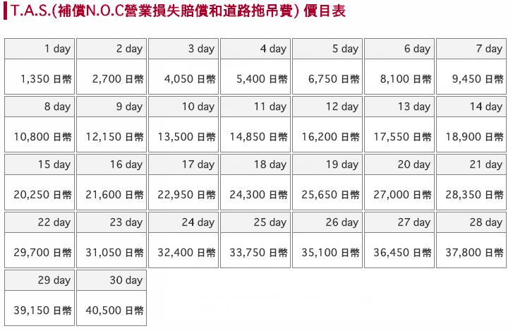 tocoo日本租車比價tocoo優惠券7.png