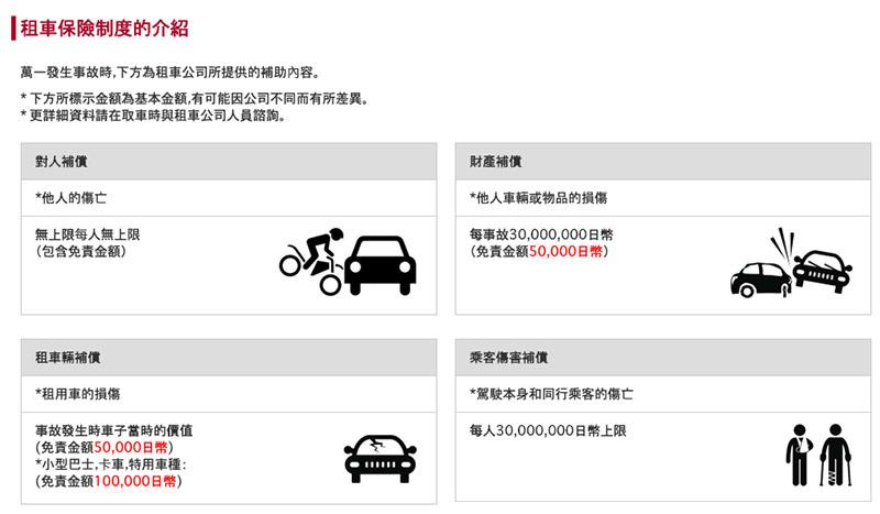 tocoo日本租車比價tocoo優惠券3.png