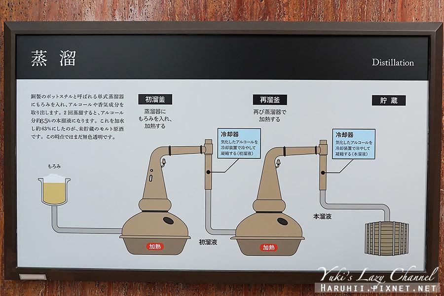 Nikka威士忌仙台工廠宮城峽蒸餾所12.jpg