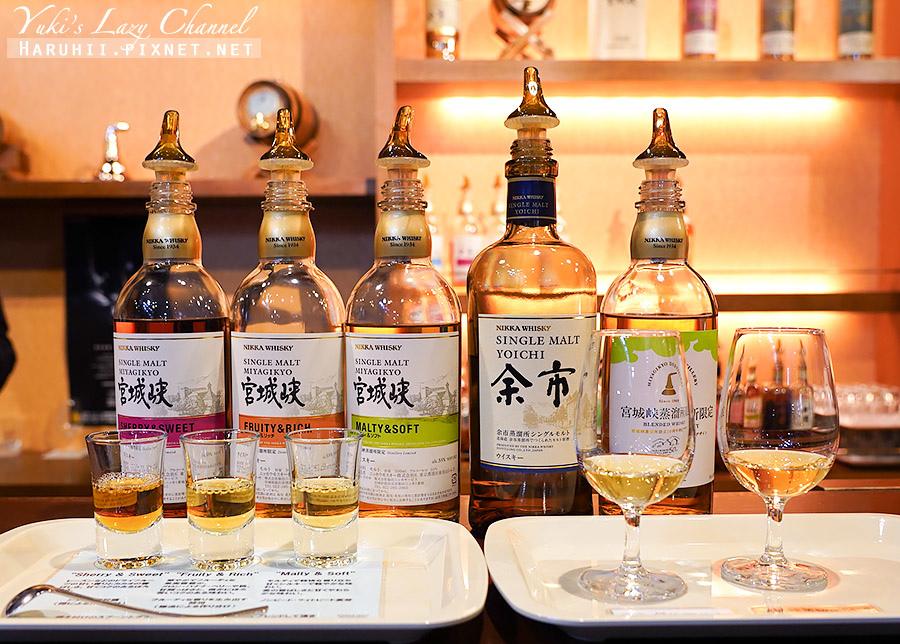 Nikka威士忌仙台工廠宮城峽蒸餾所40.jpg